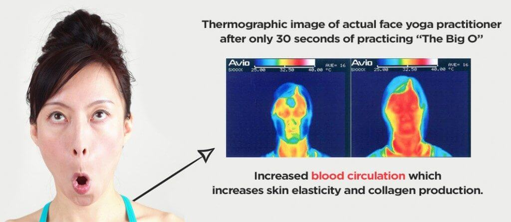 A woman with dark hair holding her mouth in big O shape. Next to her is a thermographic image of blood circulation in face.