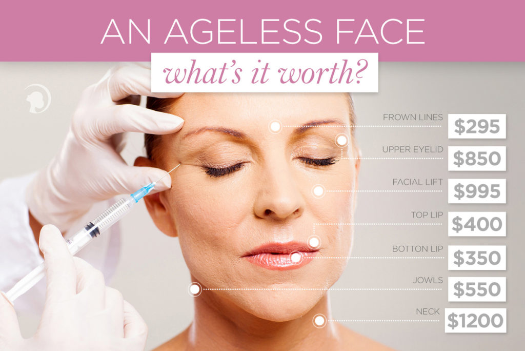 Cost Ageless Face
